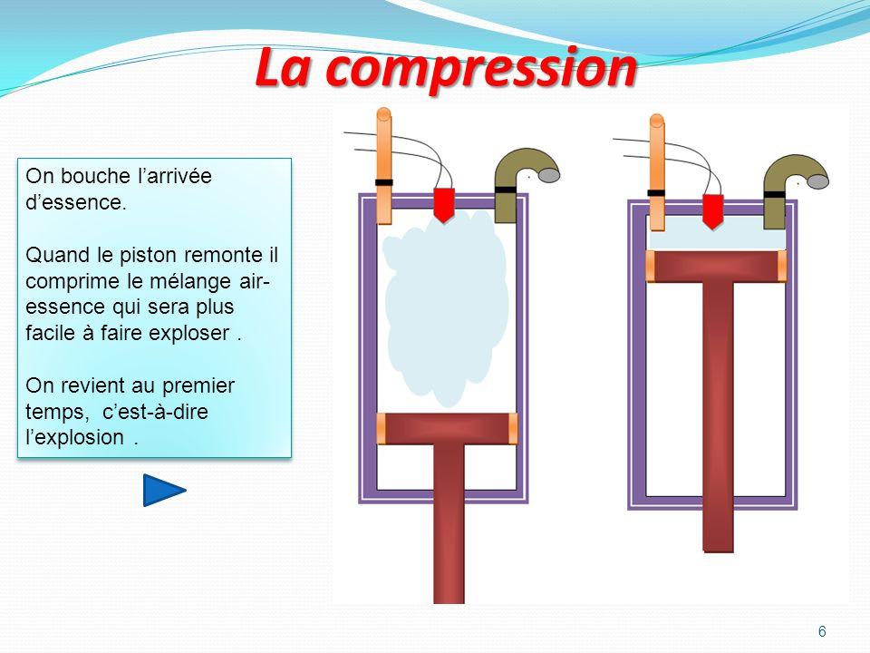 La compression On bouche l'arrivée d'essence.
