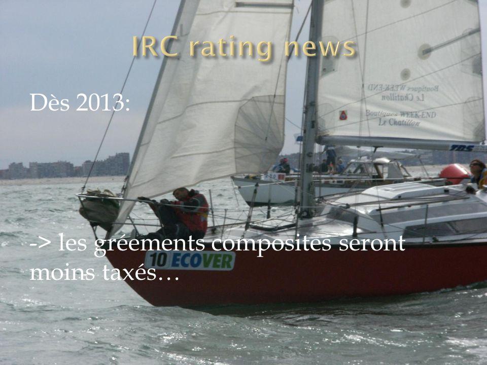 IRC rating news Dès 2013: -> les gréements composites seront moins taxés…