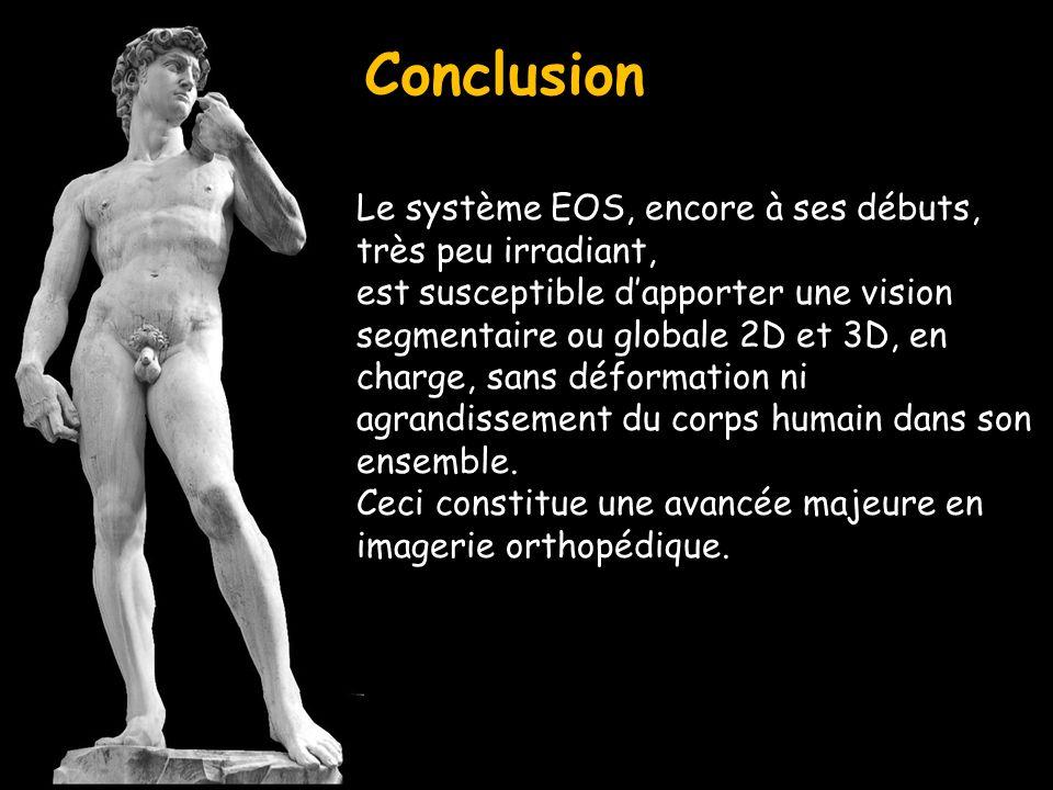 Conclusion Le système EOS, encore à ses débuts, très peu irradiant,