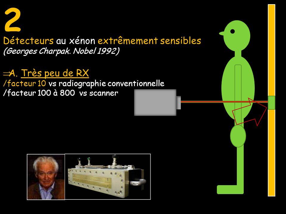 2 Détecteurs au xénon extrêmement sensibles (Georges Charpak. Nobel 1992) A. Très peu de RX. /facteur 10 vs radiographie conventionnelle.