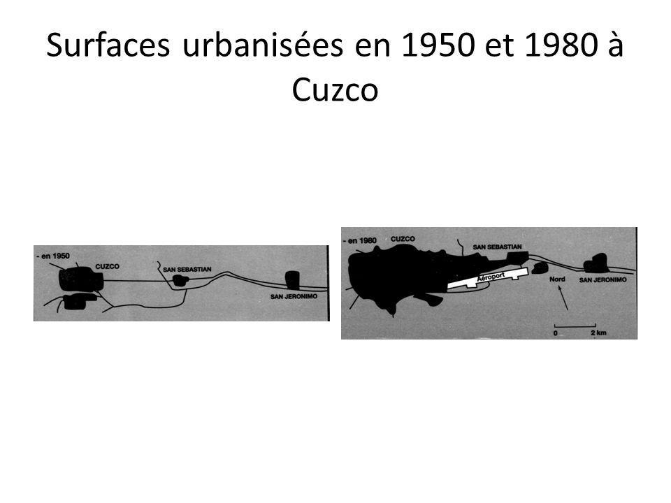 Surfaces urbanisées en 1950 et 1980 à Cuzco