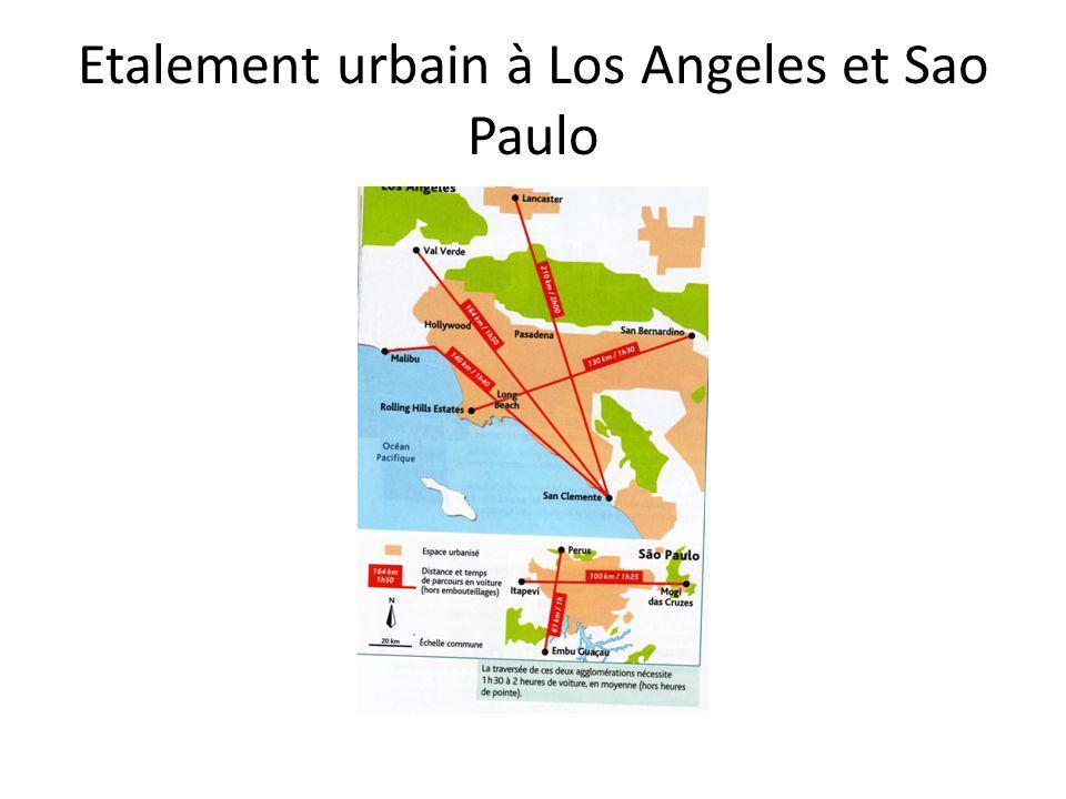 Etalement urbain à Los Angeles et Sao Paulo