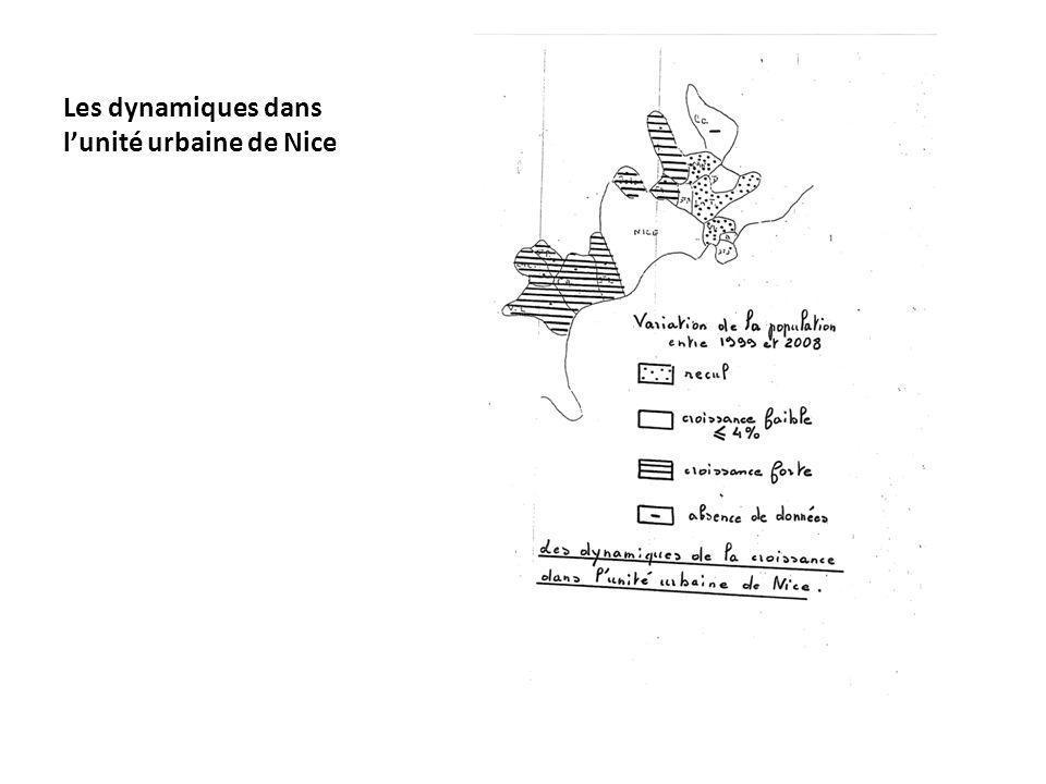 Les dynamiques dans l'unité urbaine de Nice