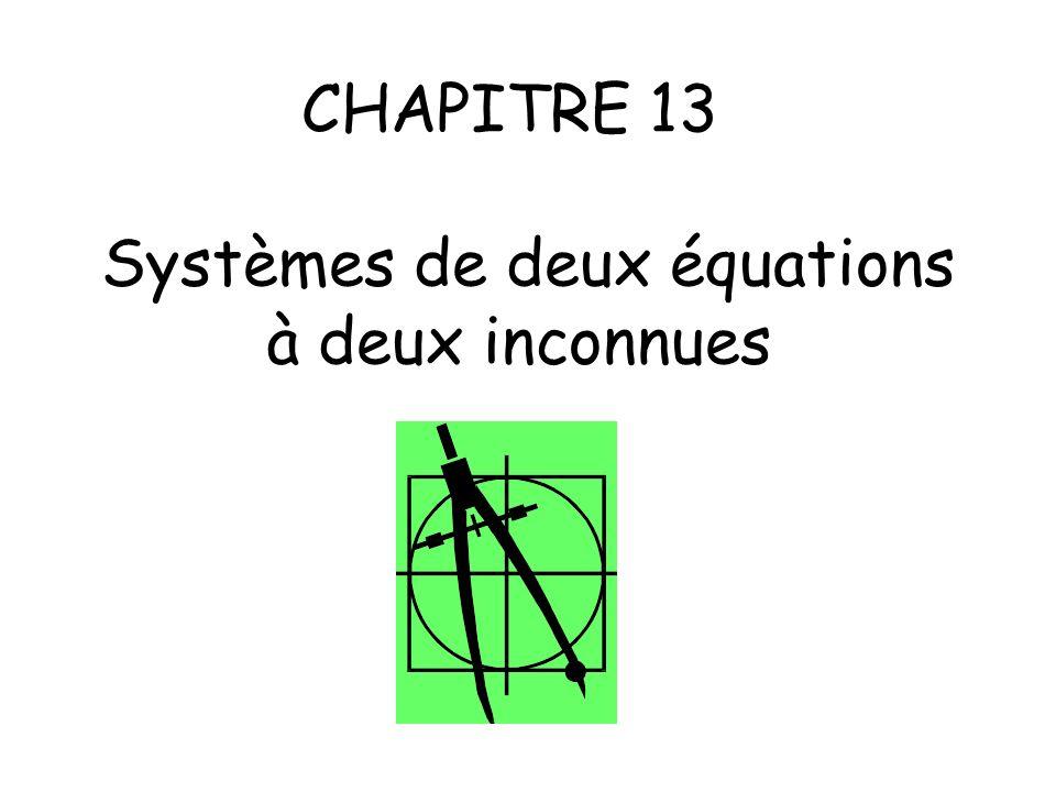 CHAPITRE 13 Systèmes de deux équations à deux inconnues