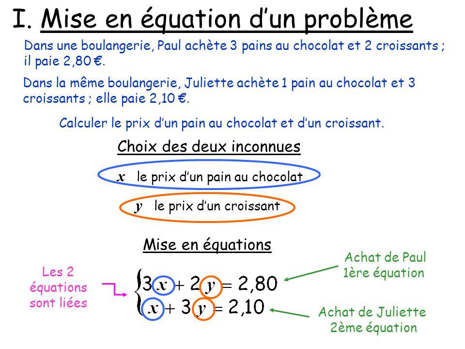 Les 2 équations sont liées