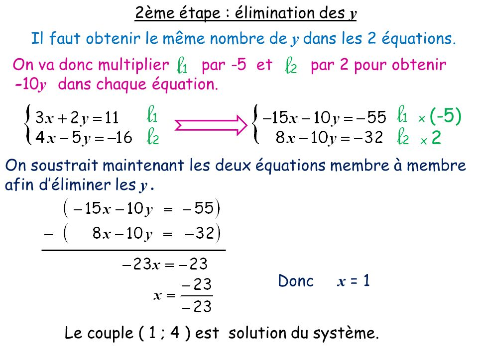 l1 l2 l1 l1 x (-5) l2 l2 x 2 2ème étape : élimination des y