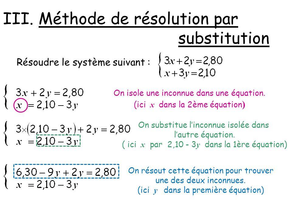 III. Méthode de résolution par substitution