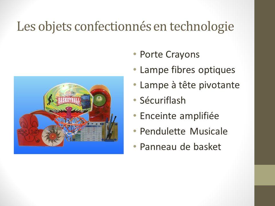 Les objets confectionnés en technologie