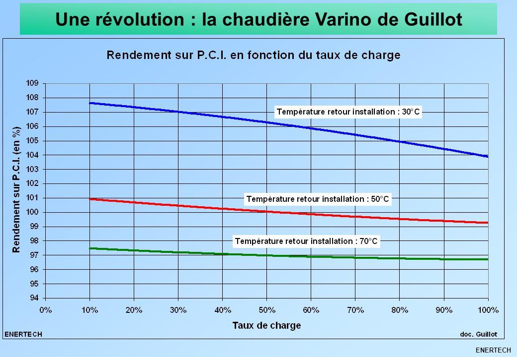 Une révolution : la chaudière Varino de Guillot