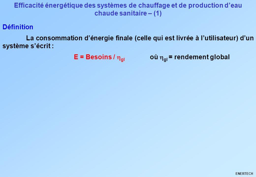 E = Besoins / gl où gl = rendement global