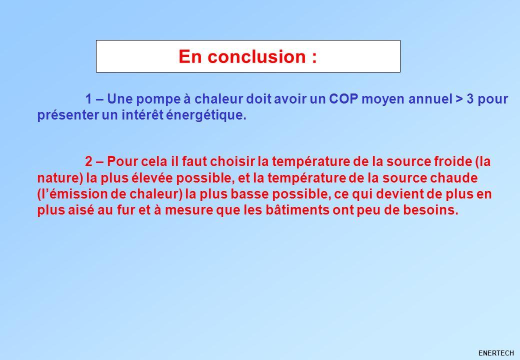En conclusion : 1 – Une pompe à chaleur doit avoir un COP moyen annuel > 3 pour présenter un intérêt énergétique.