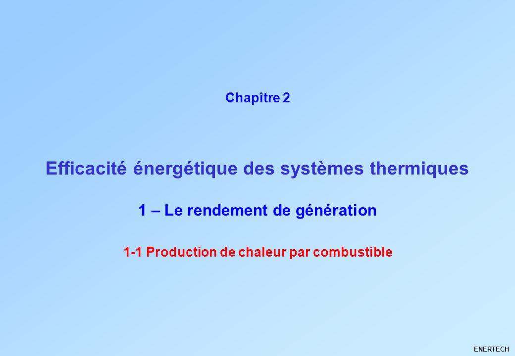 Efficacité énergétique des systèmes thermiques