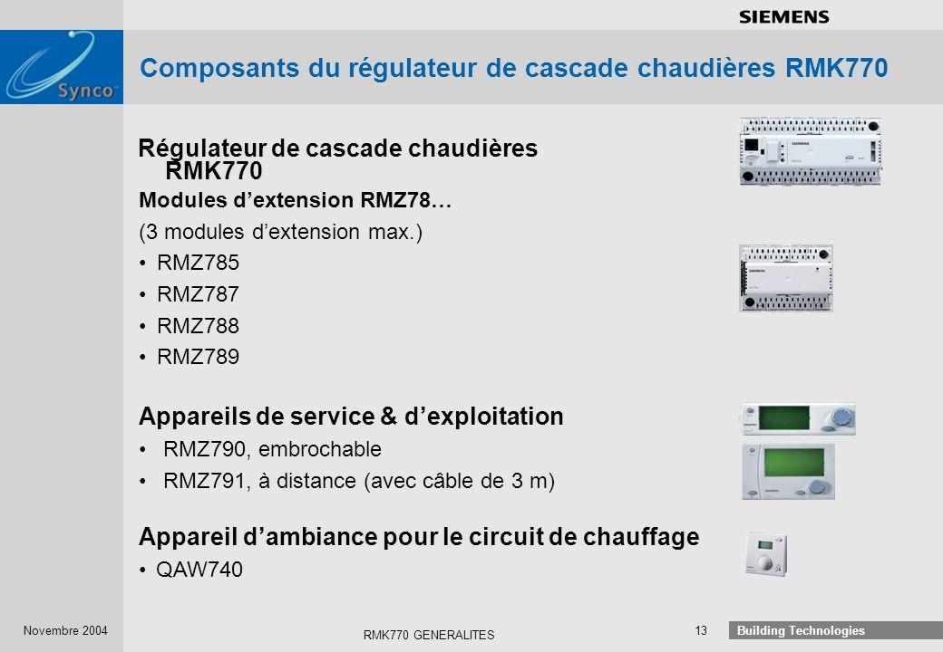 Composants du régulateur de cascade chaudières RMK770