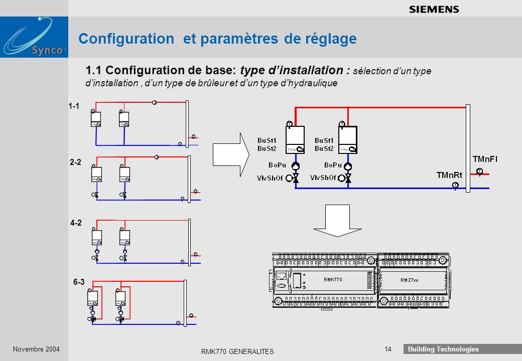 Configuration et paramètres de réglage