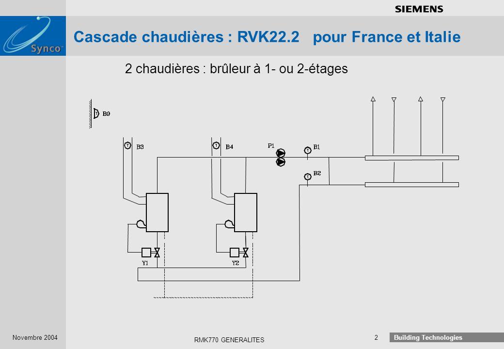 Cascade chaudières : RVK22.2 pour France et Italie