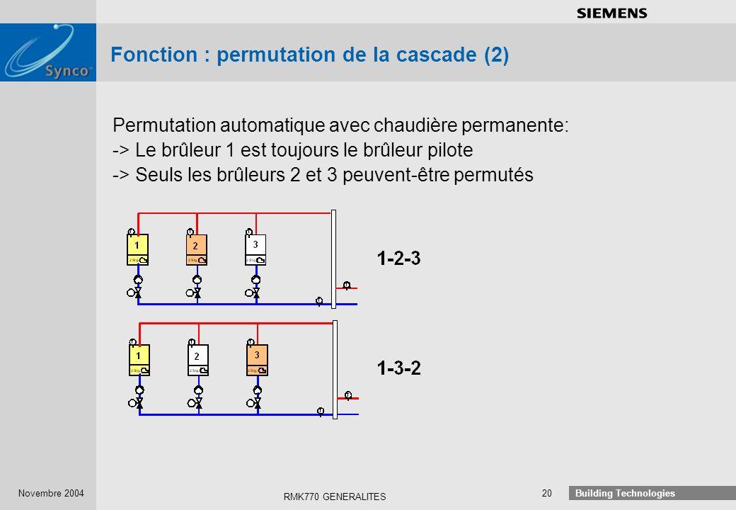 Fonction : permutation de la cascade (2)