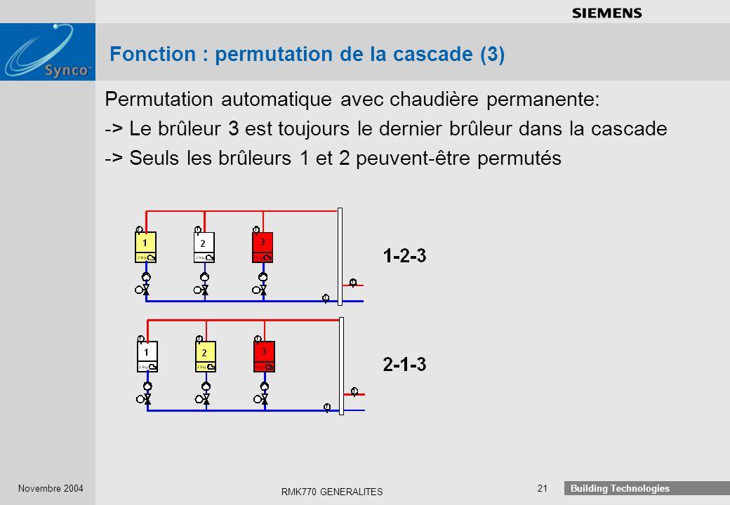 Fonction : permutation de la cascade (3)
