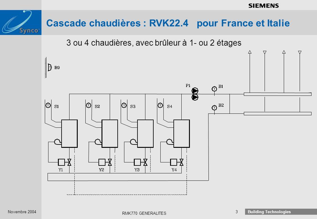 Cascade chaudières : RVK22.4 pour France et Italie