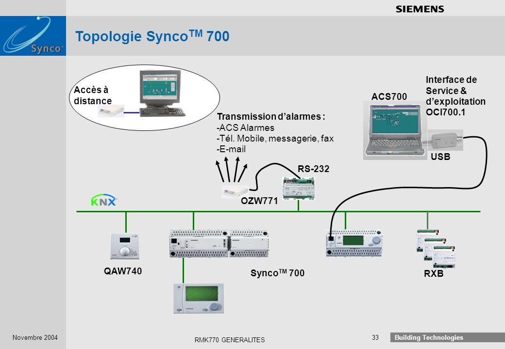 Topologie SyncoTM 700 Interface de Service & d'exploitation OCI700.1
