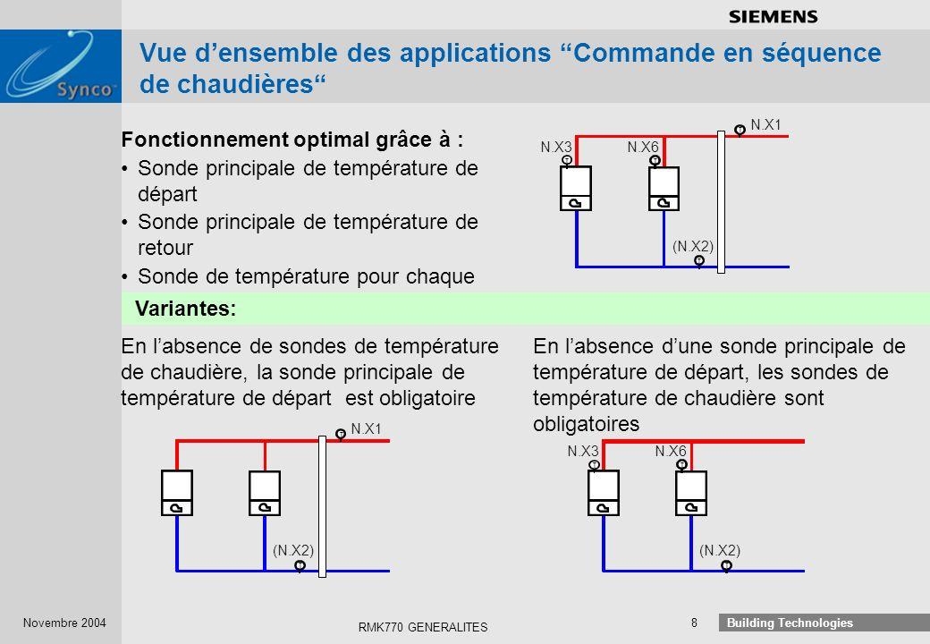 Vue d'ensemble des applications Commande en séquence de chaudières