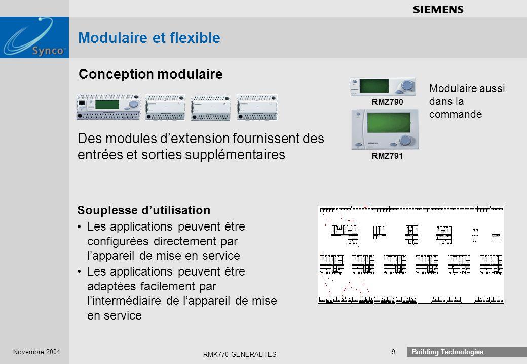 Modulaire et flexible Conception modulaire