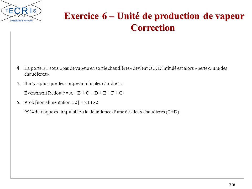 Exercice 6 – Unité de production de vapeur Correction