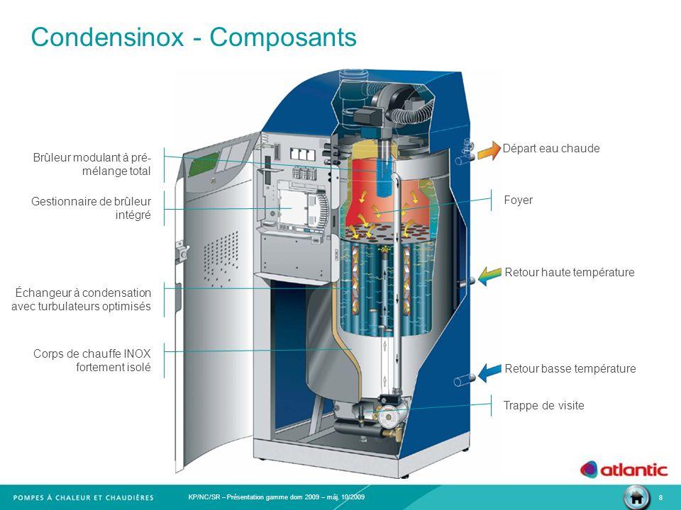 Condensinox - Composants