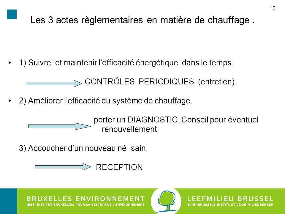 Les 3 actes règlementaires en matière de chauffage .