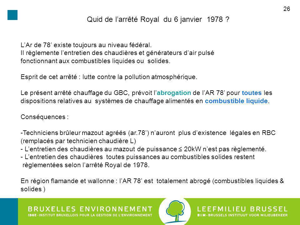 Quid de l'arrêté Royal du 6 janvier 1978