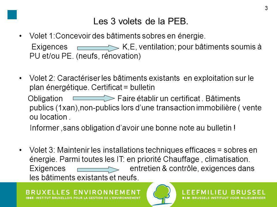 Les 3 volets de la PEB. Volet 1:Concevoir des bâtiments sobres en énergie.