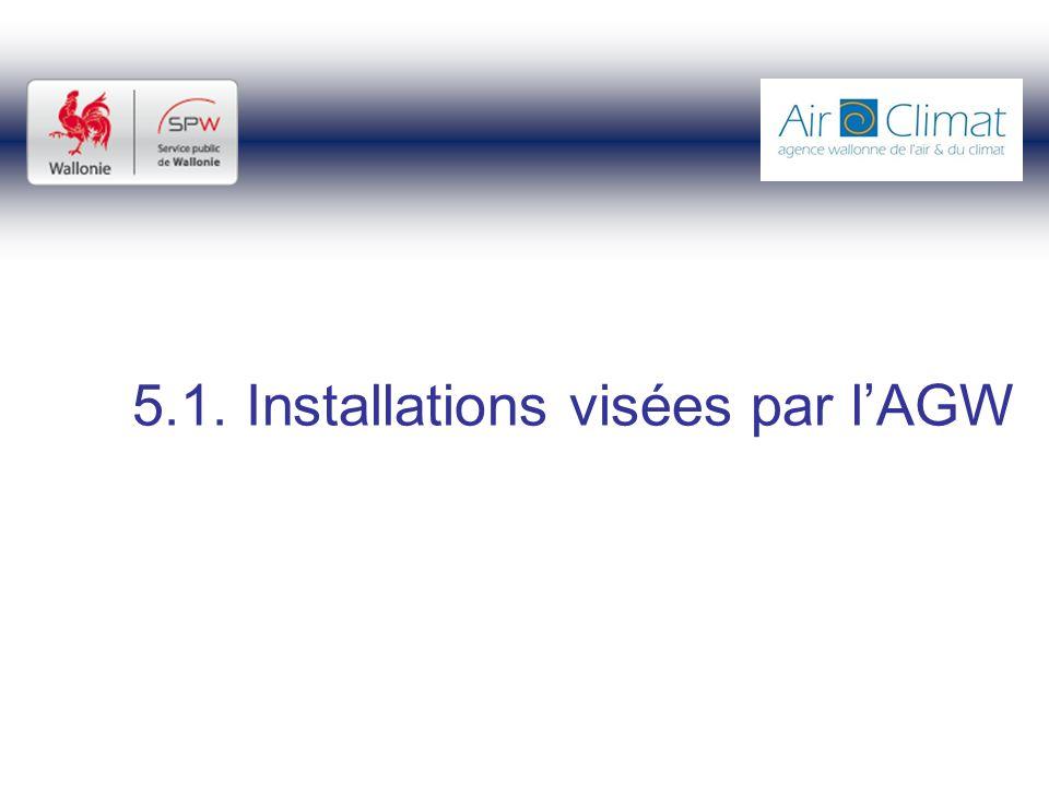 5.1. Installations visées par l'AGW