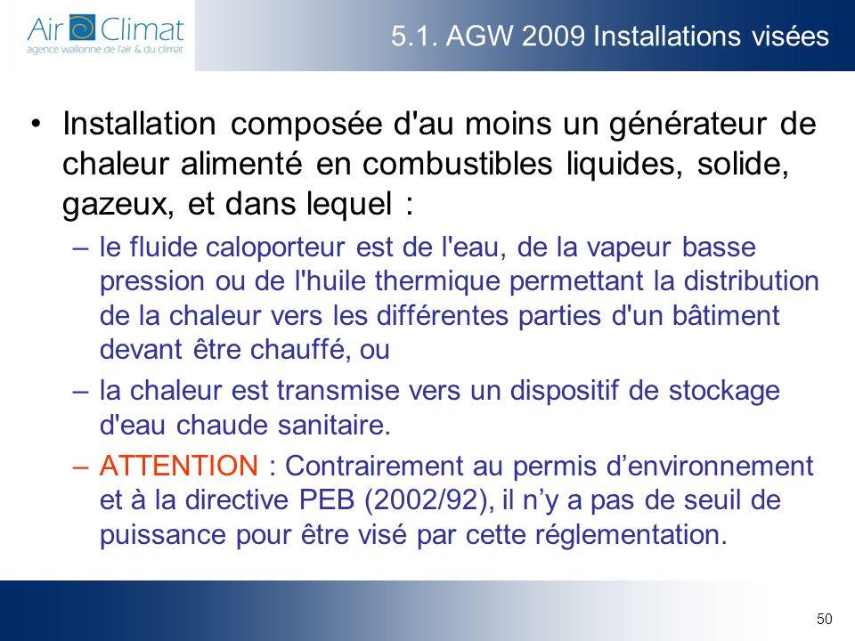 5.1. AGW 2009 Installations visées