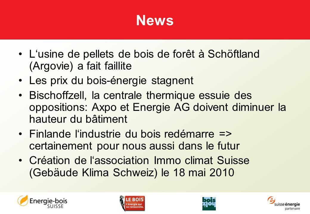 News L'usine de pellets de bois de forêt à Schöftland (Argovie) a fait faillite. Les prix du bois-énergie stagnent.