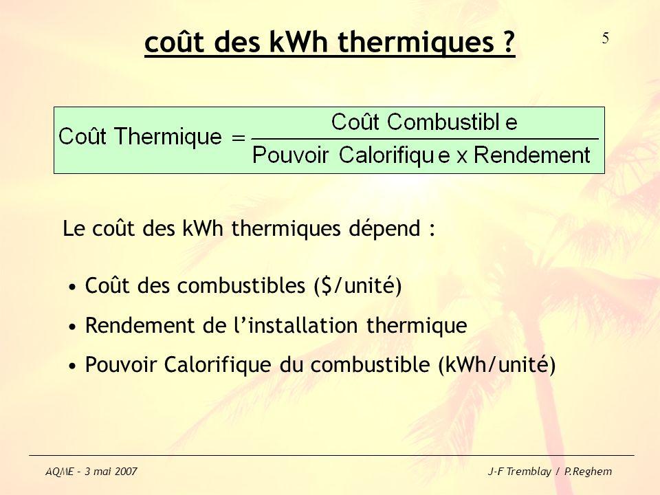 coût des kWh thermiques
