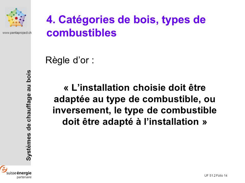 4. Catégories de bois, types de combustibles
