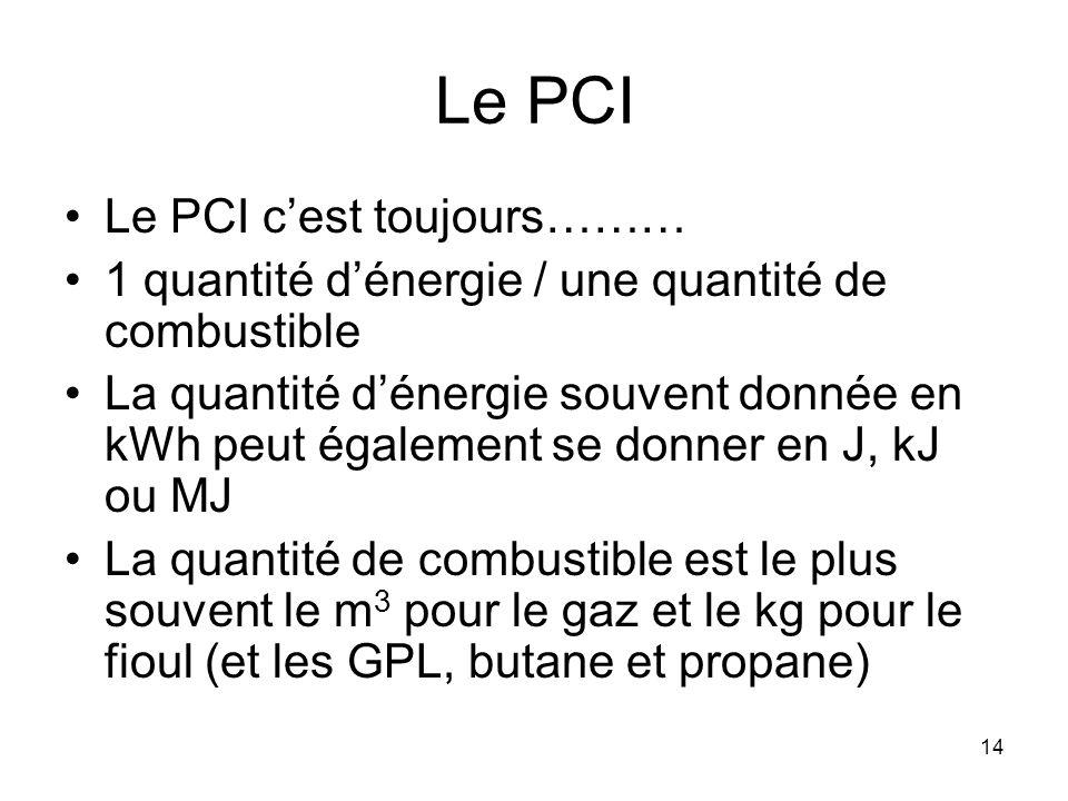Le PCI Le PCI c'est toujours………