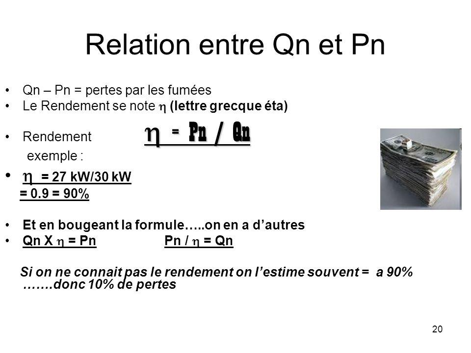 Relation entre Qn et Pn  = 27 kW/30 kW