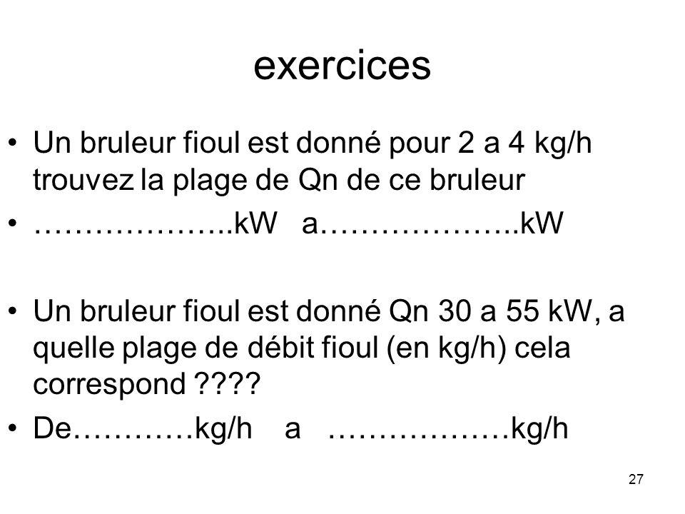 exercices Un bruleur fioul est donné pour 2 a 4 kg/h trouvez la plage de Qn de ce bruleur. ………………..kW a………………..kW.