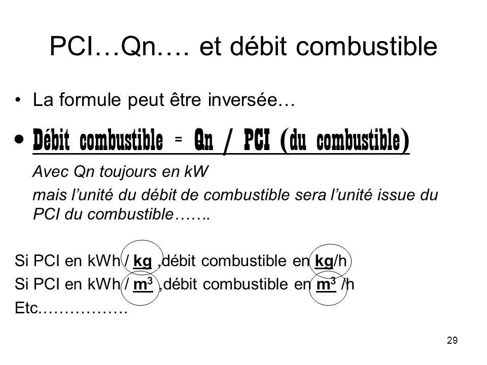 PCI…Qn…. et débit combustible