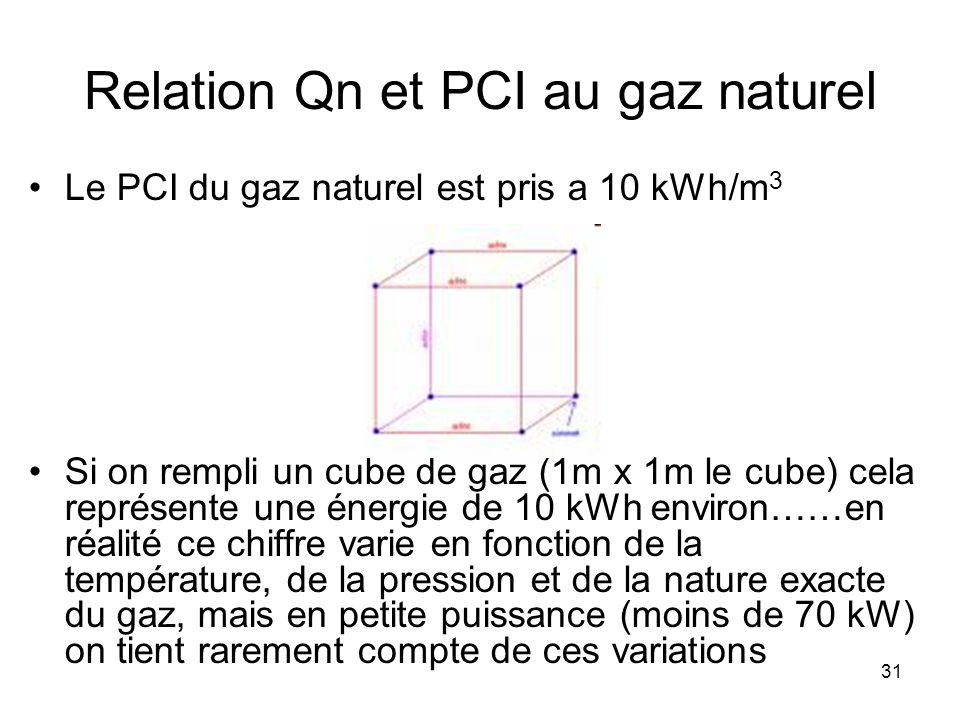 Relation Qn et PCI au gaz naturel