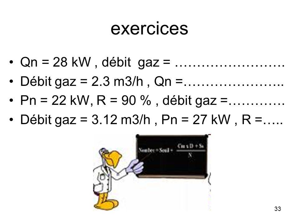 exercices Qn = 28 kW , débit gaz = …………………….