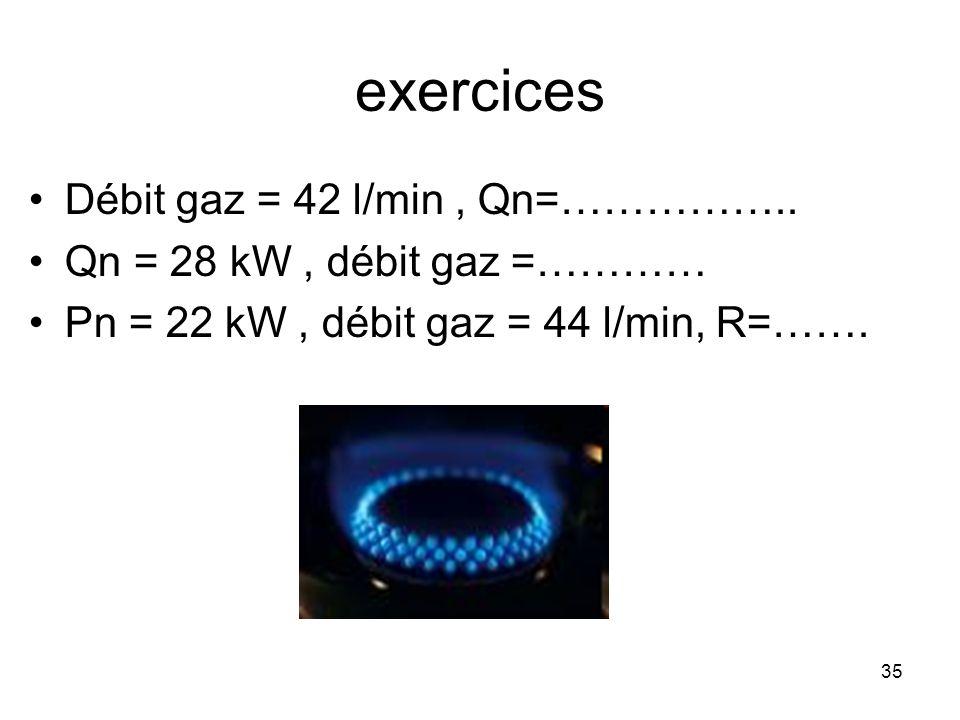 exercices Débit gaz = 42 l/min , Qn=……………..