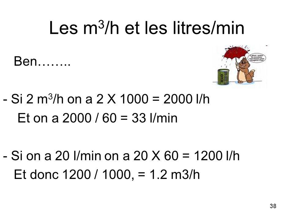 Les m3/h et les litres/min
