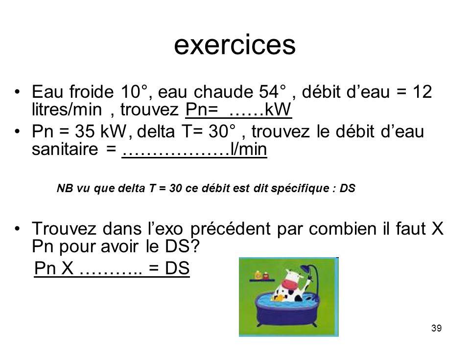 exercices Eau froide 10°, eau chaude 54° , débit d'eau = 12 litres/min , trouvez Pn= ……kW.