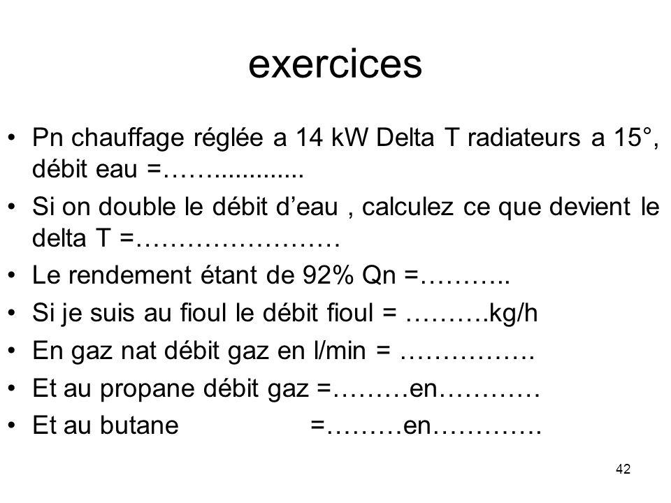 exercices Pn chauffage réglée a 14 kW Delta T radiateurs a 15°, débit eau =…….............
