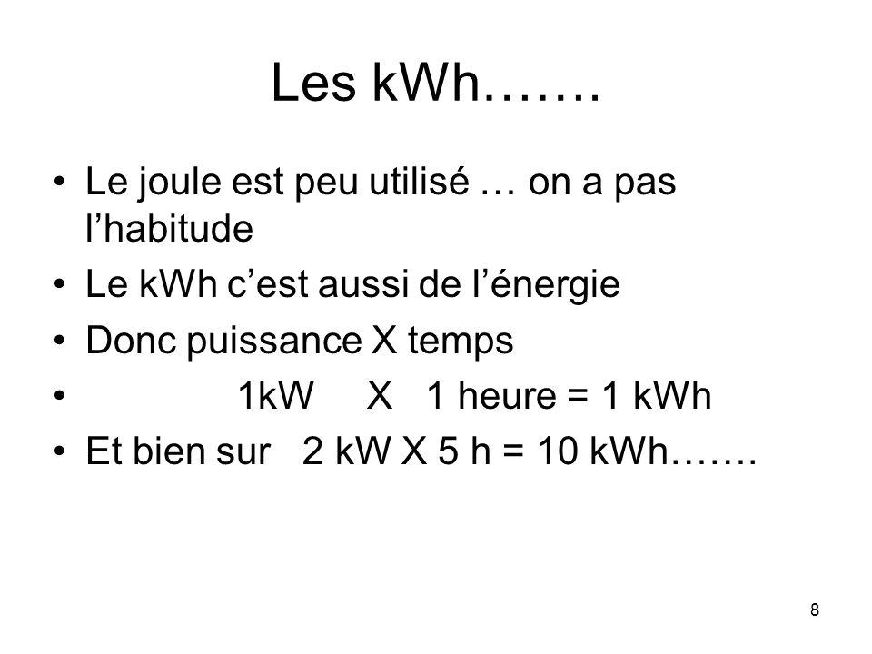 Les kWh……. Le joule est peu utilisé … on a pas l'habitude