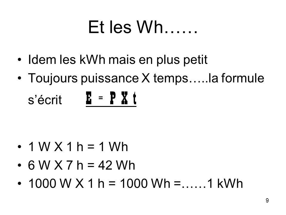 Et les Wh…… Idem les kWh mais en plus petit