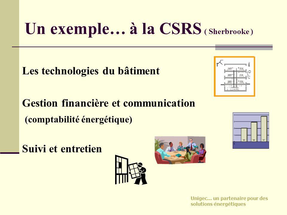 Un exemple… à la CSRS ( Sherbrooke )