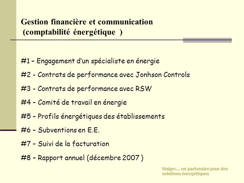 Gestion financière et communication (comptabilité énergétique )