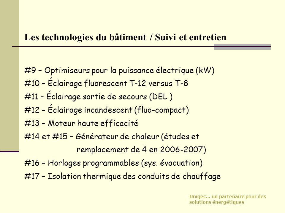 Les technologies du bâtiment / Suivi et entretien